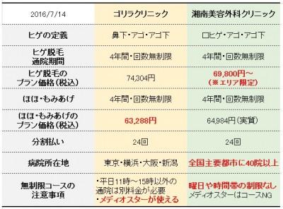 160714_hikaku2