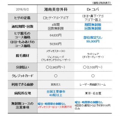 160802_hikaku_aichi02
