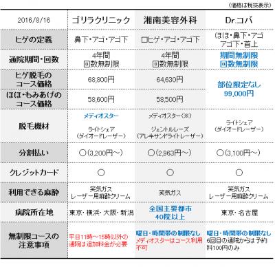 160816_hikaku01