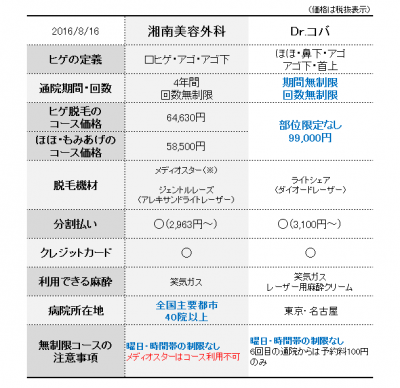 160816_hikaku02