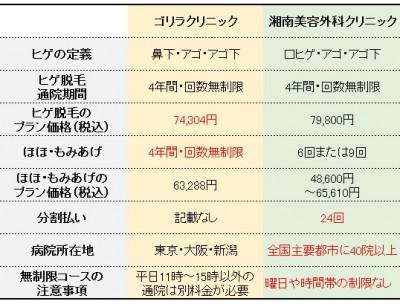 160114_hikaku