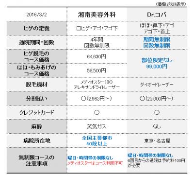 160802_hikaku_aichi