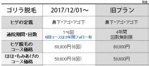 171201_price